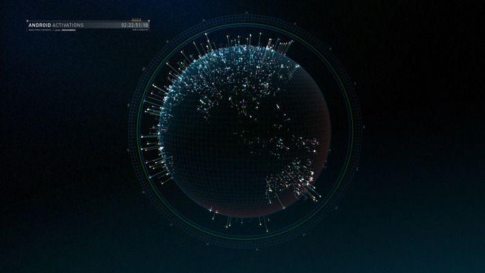 Google - Data Visualization