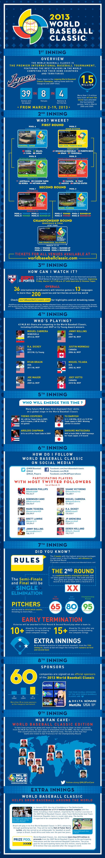 Baseball season is here!!! WorldBaseballClassic.com  GO #TeamUSA !