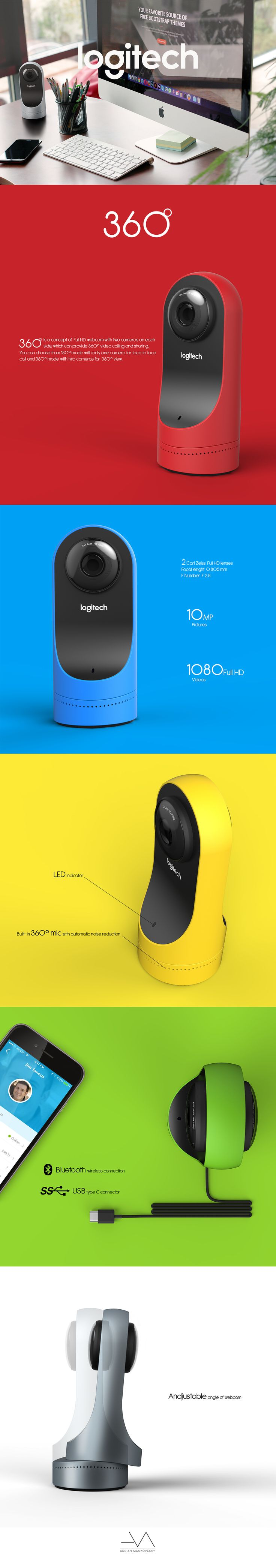 360° is a concept of 360° Full HD webcam