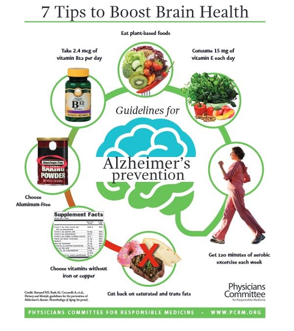How Alzheimer S Patients See Food