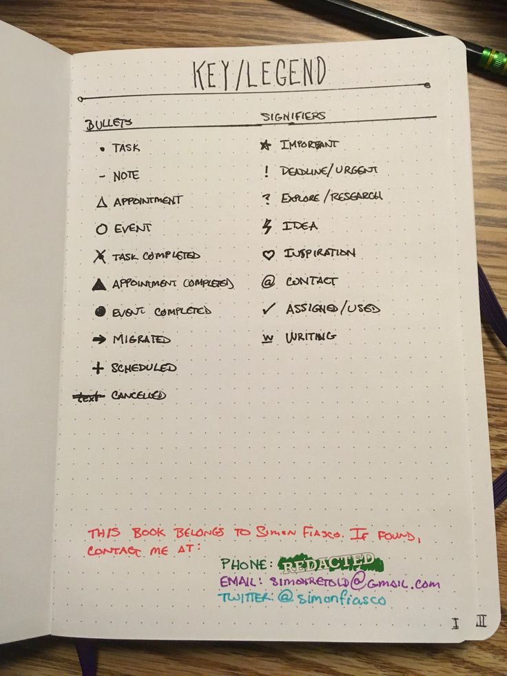 The key to my first bullet journal. : bujo   Bullet ...