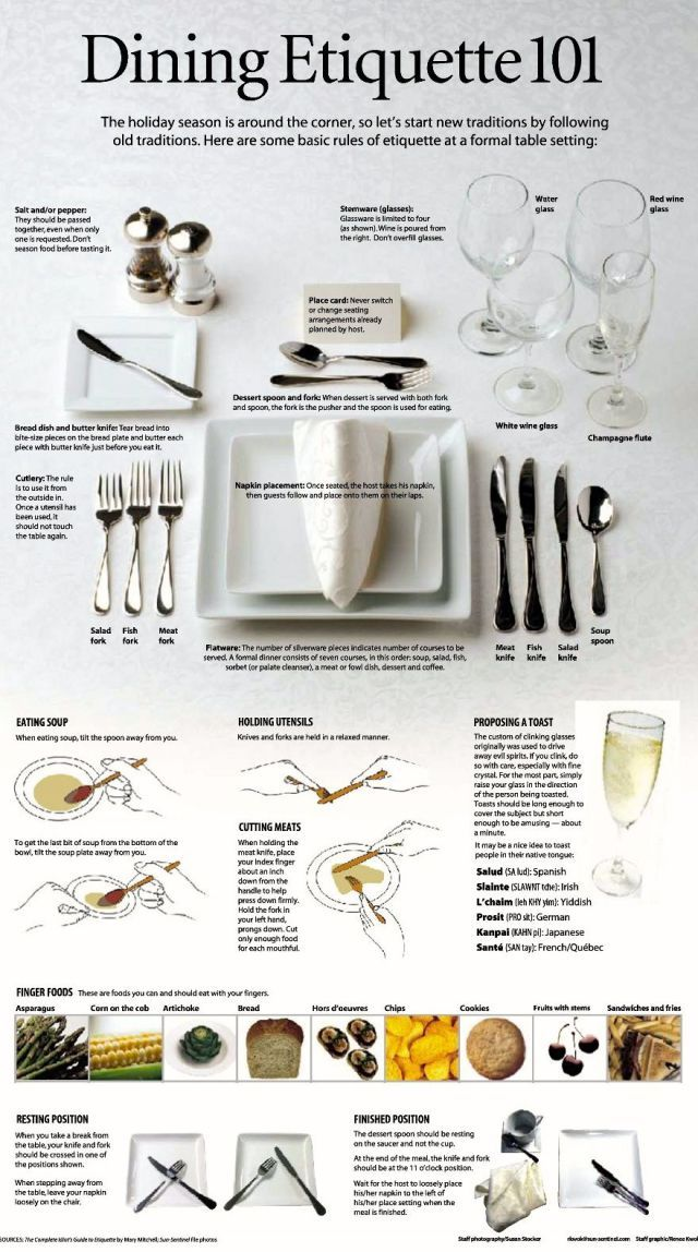 How To Set A Dinner Party Properly Style Etiquette