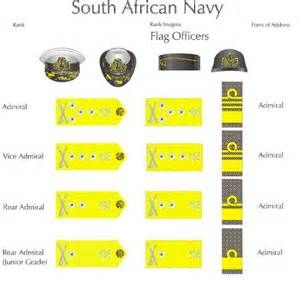 south africa enlisted ranks - Bing images