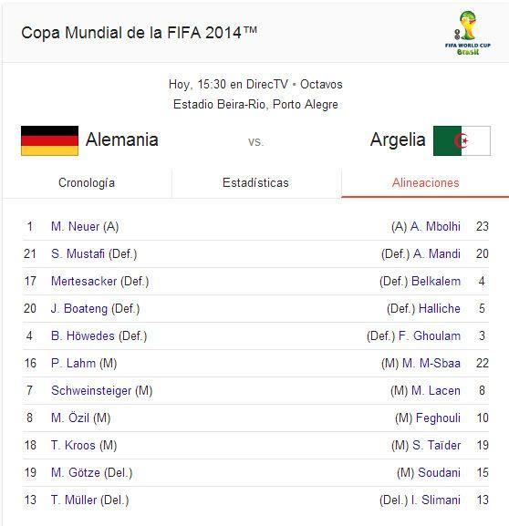 Alineacion Alemania - Argelia #Brasil2014