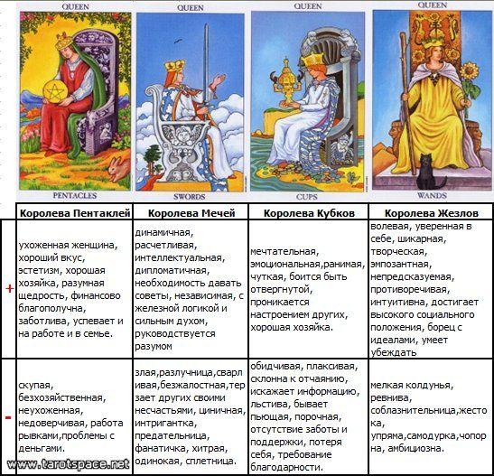 Таро Сибири (в гостях у Снежной) - форум о картах Таро