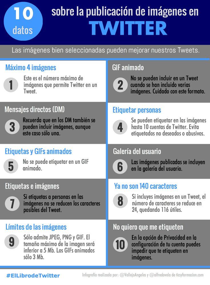 10 datos sobre la publicación de imágenes en Twitter #infografia