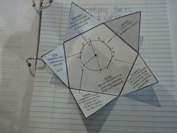 Identifying Parts of a Circle (Chords/Radii/Tangents/Secants/Diameter) Foldable & Task Cards
