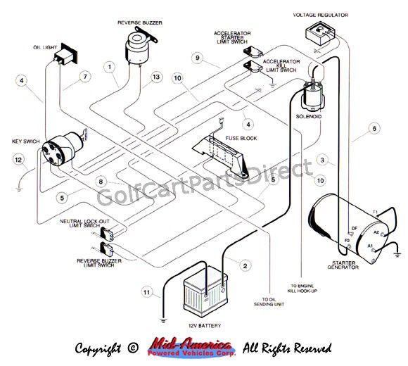 club car ignition switch wiring diagram  gas golf carts