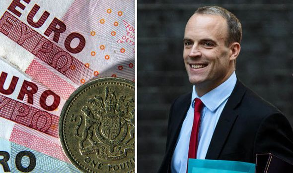 Pound Exchange Rate Live Sterling Soars As Brexit Deal In Firmly