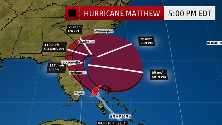 Hurricane Matthew, a Category 4 or even 5 hurricane is rising to hit Florida and more of the east coast