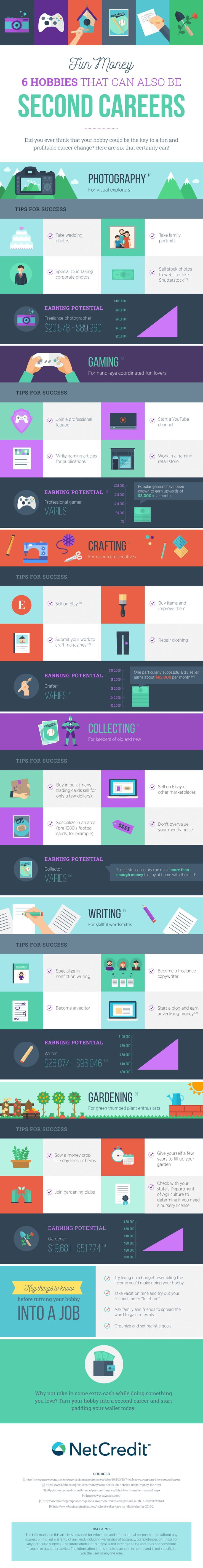 70 best Career infographics images on Pinterest