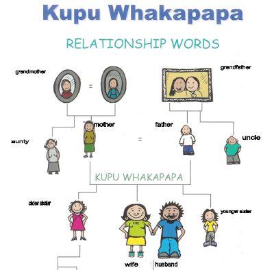 Springston Waka Endeavour: Te Wiki o te Reo Māori 2013
