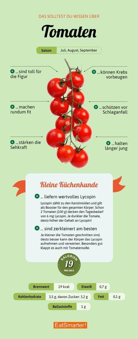 Das solltest du über Tomaten wissen