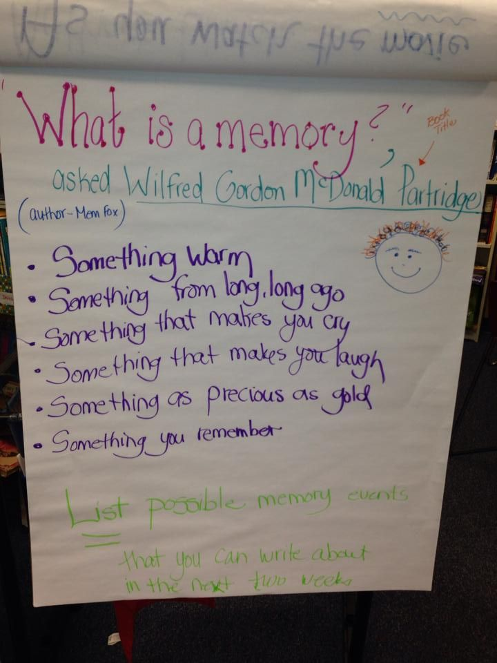 Memoir Unit read aloud- starter book! Wilfred Gordon McDonald Partridge by Mem Fox