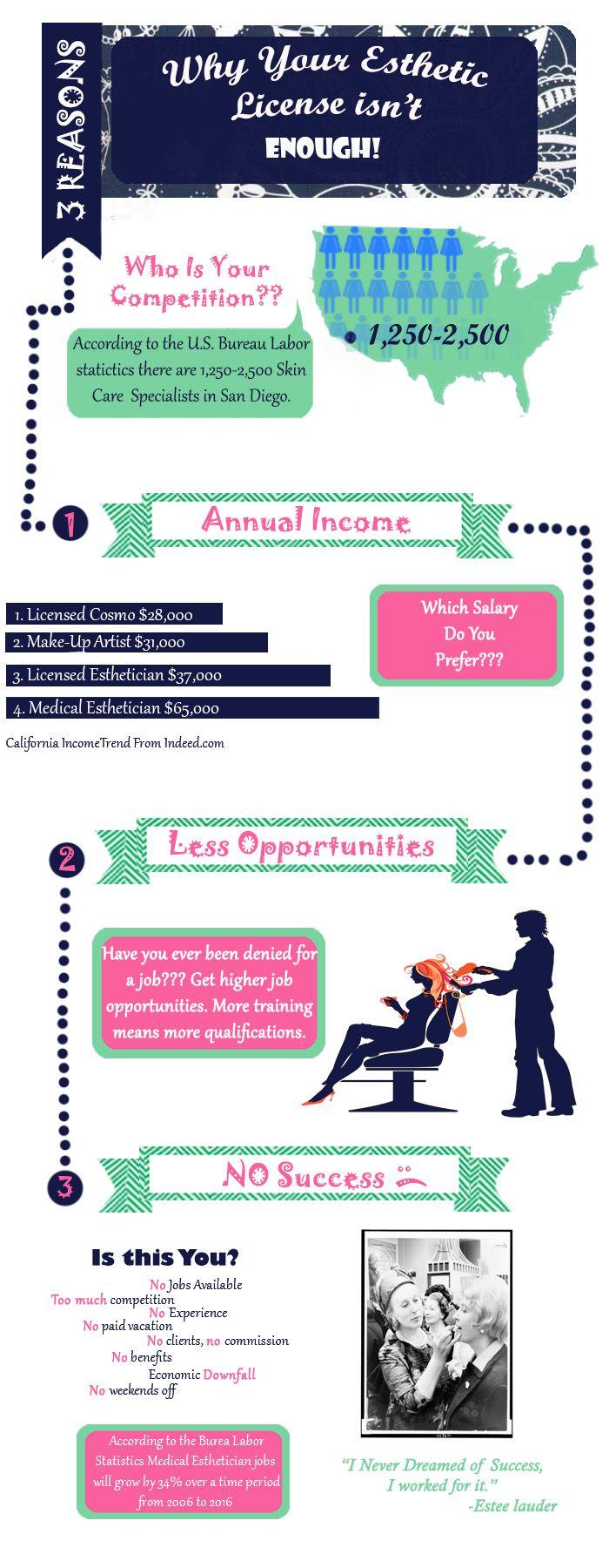98 Possible Careers Ideas In 2021 Nursing Students Nursing School Survival Nursing School