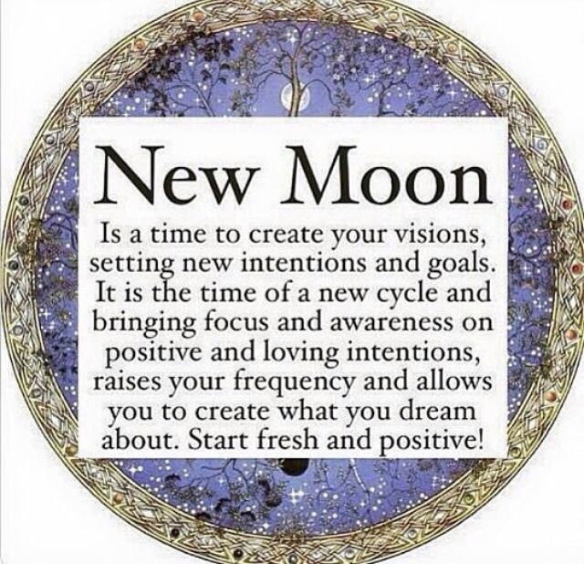New Moon. Today September 15 2015 it is a Waxing Crescent. First Phase out of the New Moon into the Full Moon process