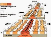 La tectónica de placas y el territorio venezolano