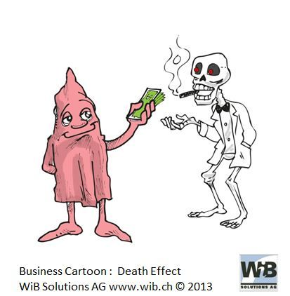Business Cartoon Death Effect by WiBi and WiB Solutions Switzerland. Check for more on management thinking mistakes at www.managementthinkingmistakes.ch