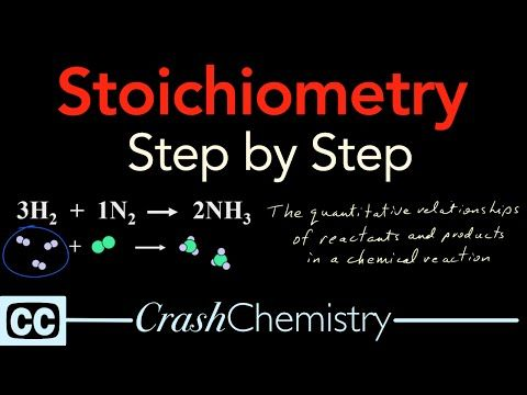 STOICHIOMETRY PRACTICE PROBLEMS - Review & Stoichiometry Extra Help Problems - This video shows an example of typical stoichiometry problems in chemistry. Mo...