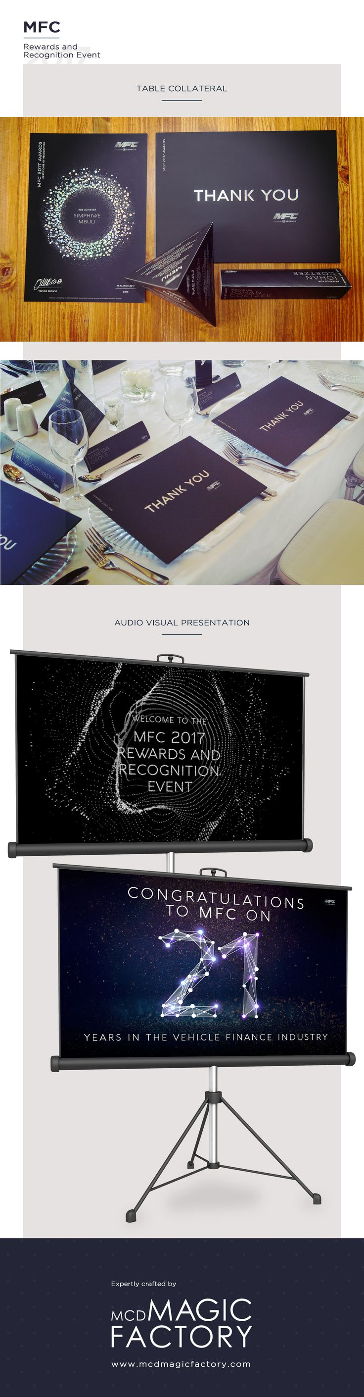 Client: MFC, a division of Nedbank | Year: 2017 | Design and production of print and audiovisual elements for MFC's recognition event for their staff. This included certificates and a presentation.