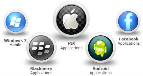 Application Development India
