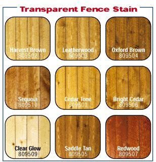 Wood Deck Sealer, Redwood or Cedar Deck Stain or Fence