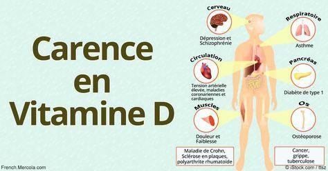 Voici sept signes et symptômes de carence en vitamine D - si vous pensez présenter l'un de ces symptômes, faites vérifier votre taux de vitamine D au plus tôt.