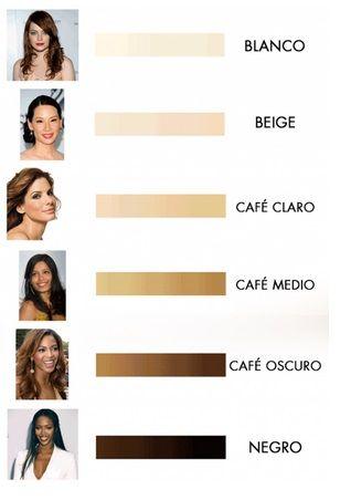 ¿Cuál es tu tono de piel?