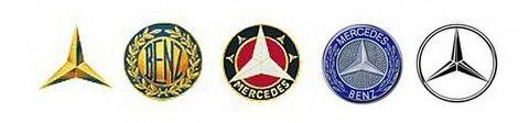 Mercedes-Benz Звездочка с тремя лучами появилась на логотипе с открытки, которую нарисовал Даймлер Готлиб, один из основателей компании.Три луча обозначали три стихии – землю, воздух и воду – для которых планировалось производить машины. Позднее звезда с тремя лучами была заключена в круглый обод с надписью «Benz». С момента разработки логотип не претерпел существенных изменений, за исключением некоторых вариаций в цвете.