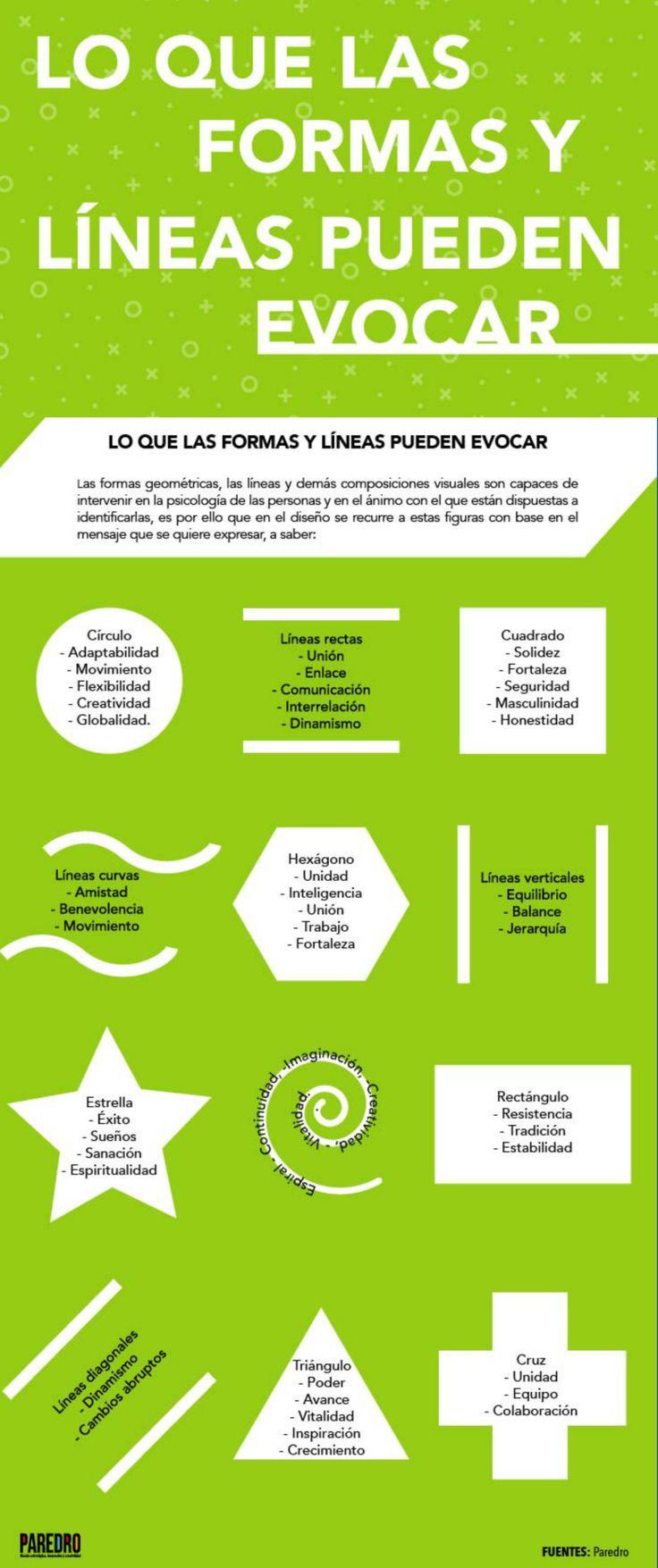 Psicología de las formas y las líneas #infografia