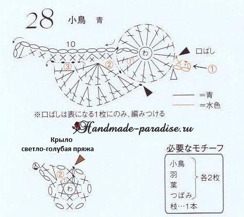 Вяжем птичку крючком - на веточке и в клеточке