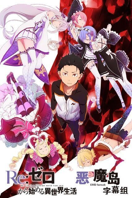 Re Zero Watch Order : watch, order, Anime, Watch, Order