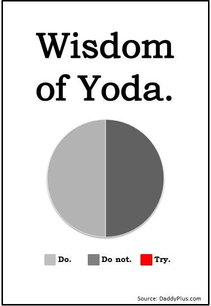 do or do not. there is no try.my thoughts exactly, you are or you are not ...no inbetween