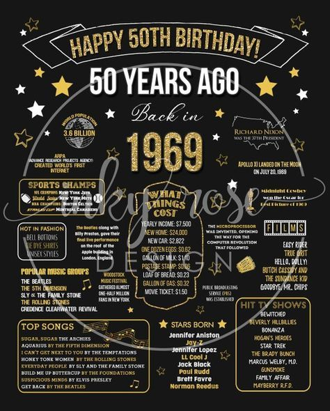 50th Birthday INSTANT DOWNLOAD Poster 1969 Sign, 50th Birthday Gift for Women Men Party Decorations,