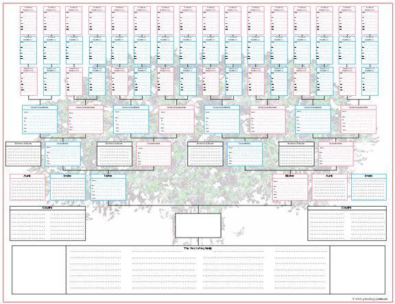 Genealogy Tree | ... Family Tree Chart Research Folder The Family & Irish History Handbooks