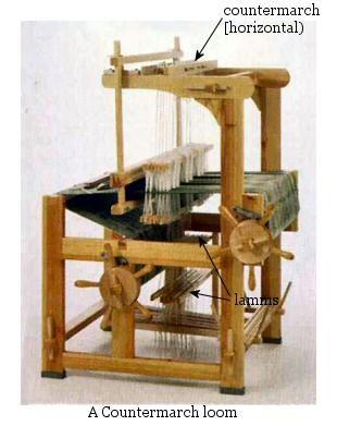 Http://www.textileschool.com/articles/530/loom