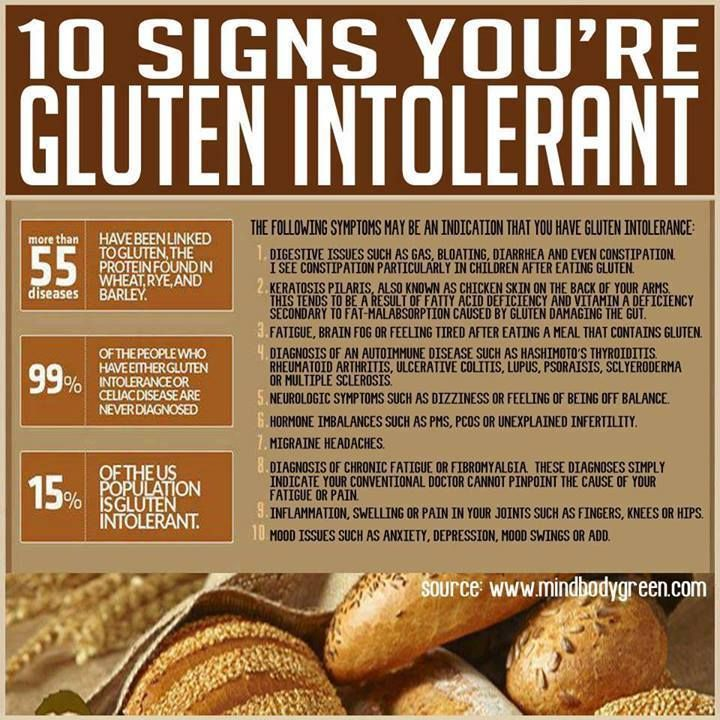 Signs you are gluten intolerant