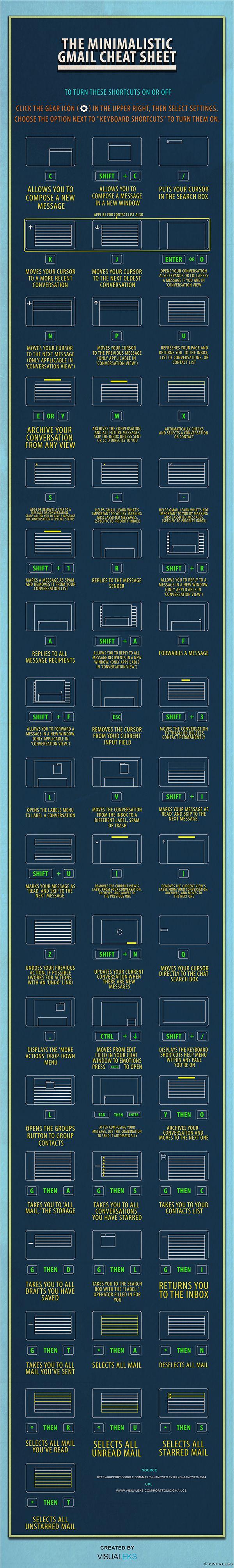 The Gmail Cheat Sheet