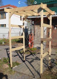 Садовая арка своими руками, пошаговая инструкция