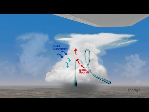 Video tip: how thunderstorms form - Student Pilot News