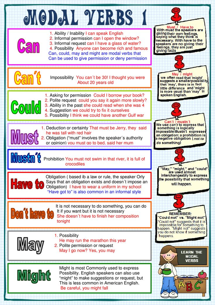 Pre Exercises Intermediate Pdf Grammar