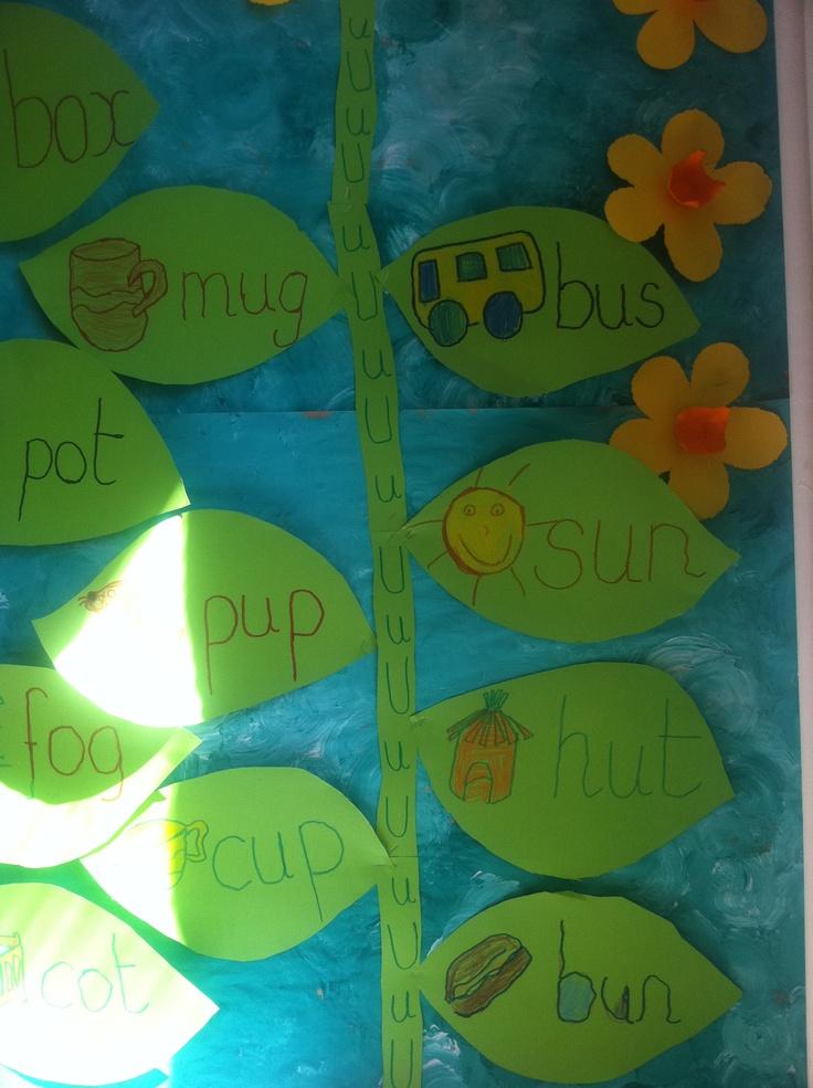 U family CVC words on leaves.