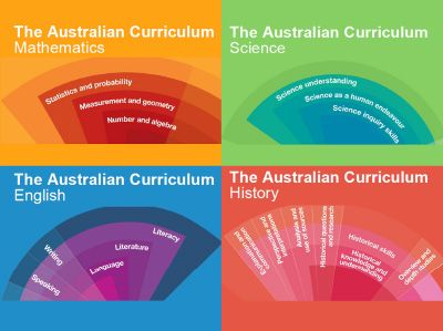 A bunch of resources to help understand, plan and program according to the Australian Curriculum