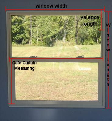 I need this so I am able to calculate how much fabric I need for my dining room curtains. How Much Fabric Will You Need to Sew Panel Curtains?: Measure the Window