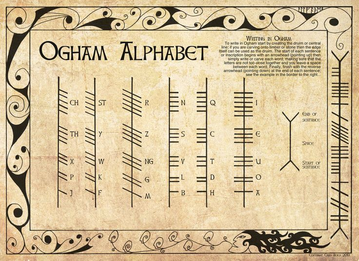 Some of these symbols seem incorrect... W and F for example. http://luxoccultapress.blogspot.com/2012/12/byrhtferths-ogham-enigma.html