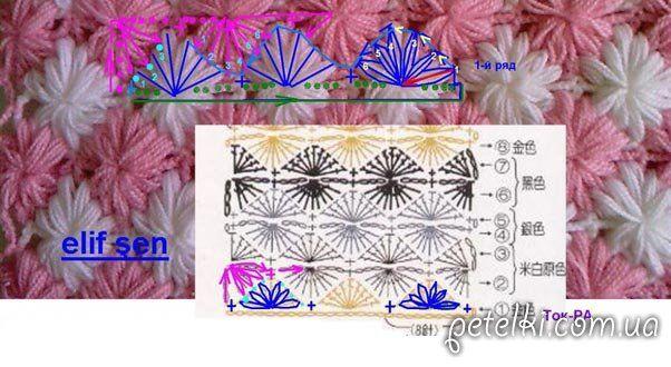 Узор цветочками из пышных столбиков. Описание вязания, схема, видеоурок