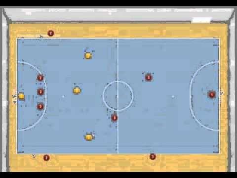estrategias de futbol pdf