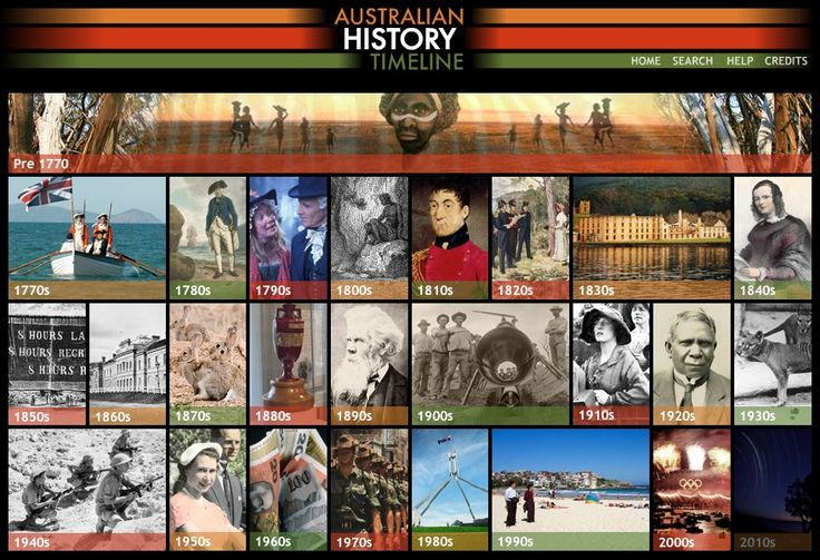 Australian History Timeline » primaryedutech.com This is an absolutely brilliant resource!