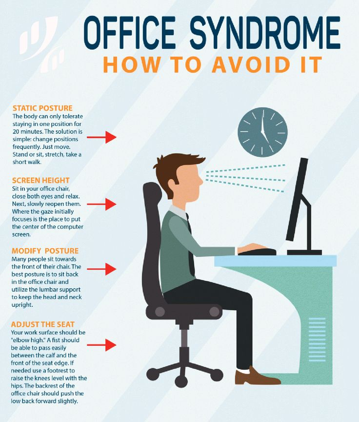 Office Syndrome How To Avoid It Infographic Posture  -9206