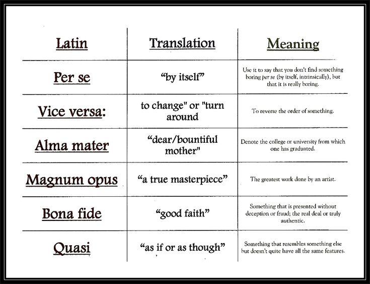 Latin Legal Phrase 71